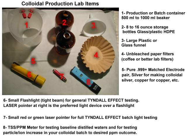 LAB ITEMS NEEDED TO GET PRODUCING